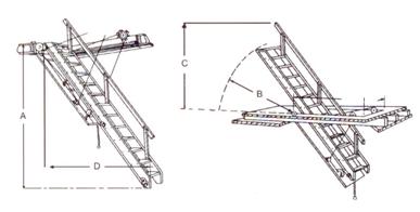 Caernarvon Diagram
