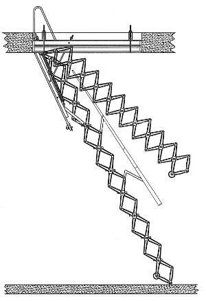 selecting a suitable loft ladder loft centre products. Black Bedroom Furniture Sets. Home Design Ideas